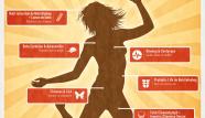 Infographie Nutrilife
